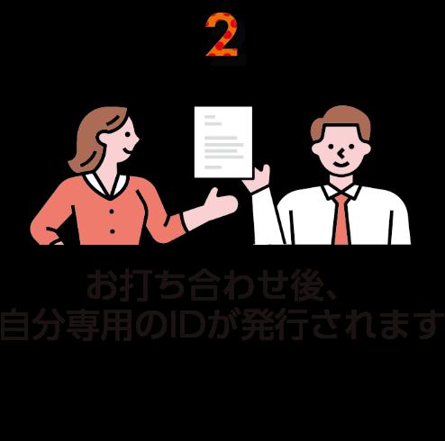 下記会場へご来場ご使用方法の説明を受け当日中に自分専用のIDが発行されます