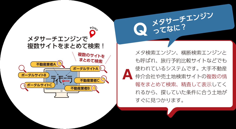メタサーチエンジンで複数サイトをまとめて検索!